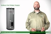Video Guide for Domestic Hot Water Heater Types  - Younits.com [H...