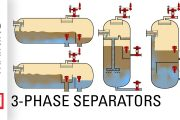 4 Types of 3-Phase Separator Tank Design Configurations for Inter...