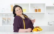 Water Ionizers and Weight Loss – What to Expect...