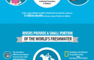 Infographic: Water Pollution Facts to Share with Your Kids...