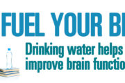Drinking Water Helps Students Succeed...