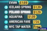 Bottled Water vs Tap Water 20/20 Special Report...
