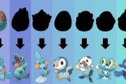 Pokemon Eggs Requests #5: All Water Type Starters Gen 1 to 7...